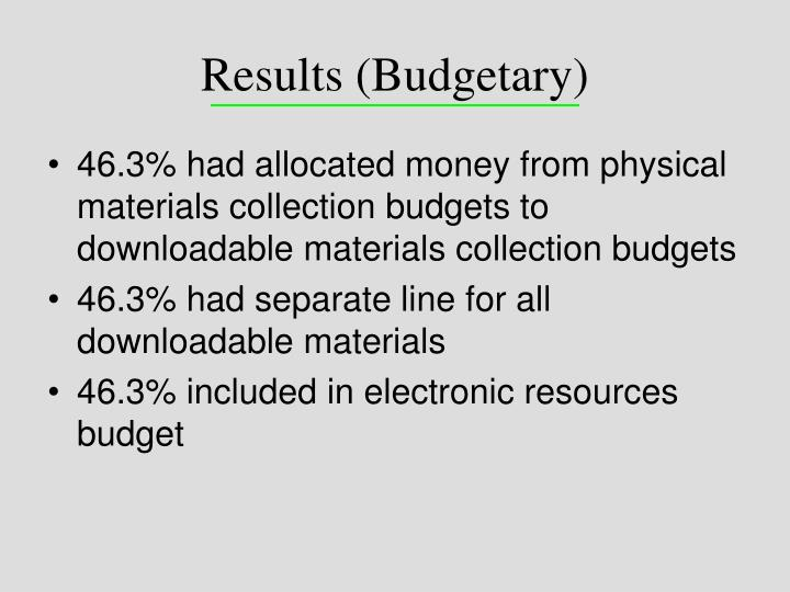 Results (Budgetary)