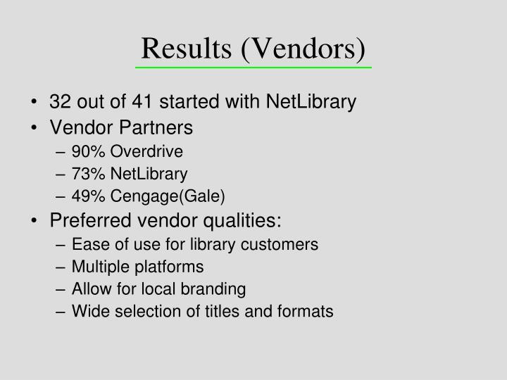 Results (Vendors)