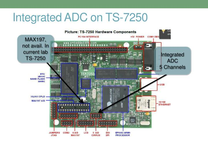 Integrated ADC on TS-7250