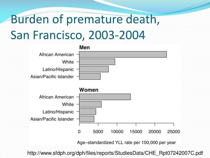Burden of premature death,