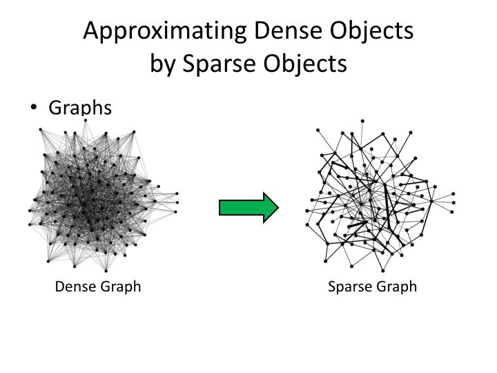 Approximating Dense
