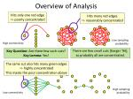 overview of analysis1