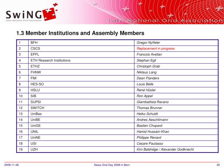 1.3 Member Institutions and Assembly Members