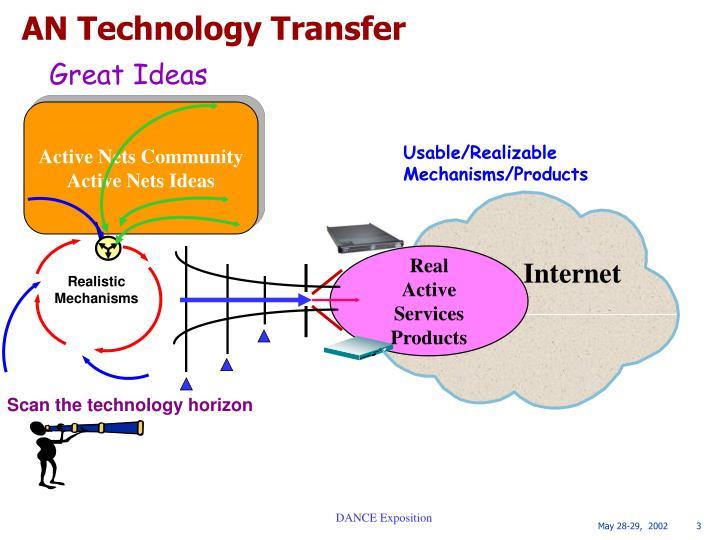 AN Technology Transfer