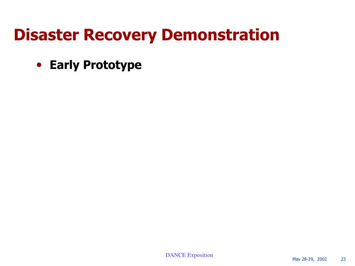 Disaster Recovery Demonstration