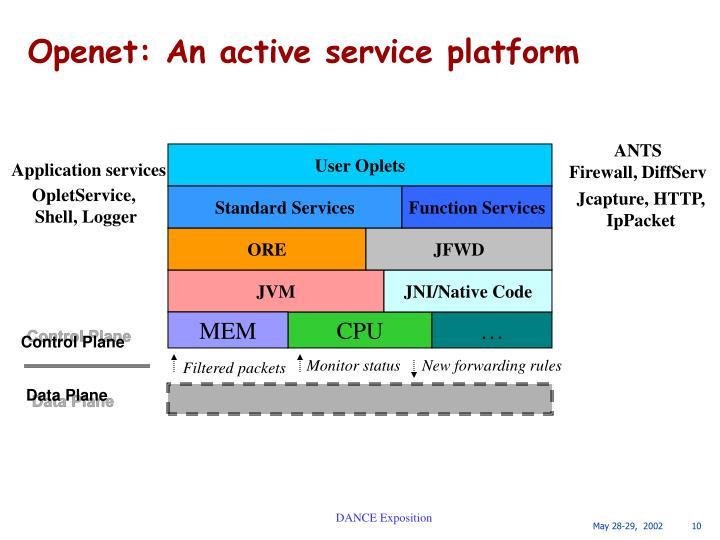 Openet: An active service platform