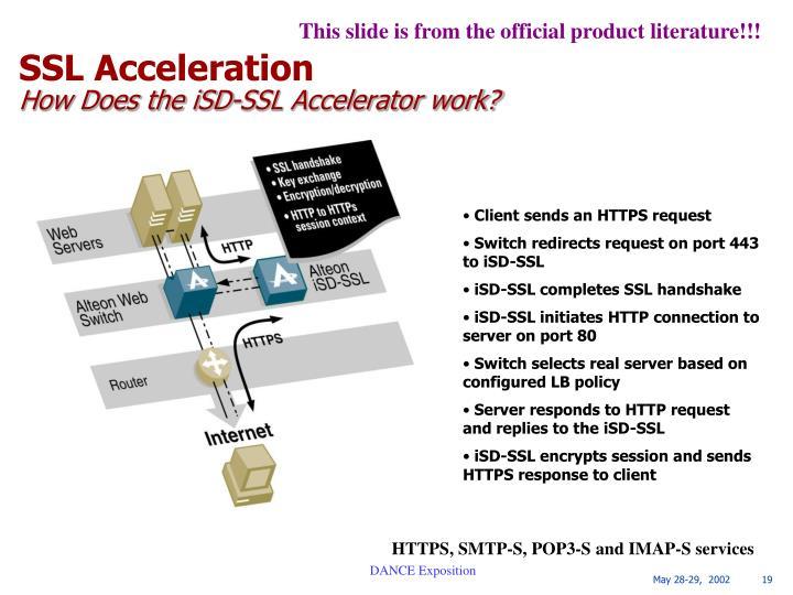 SSL Acceleration