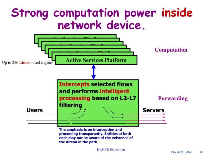 Active Services Platform