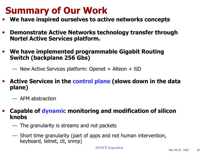 Summary of Our Work