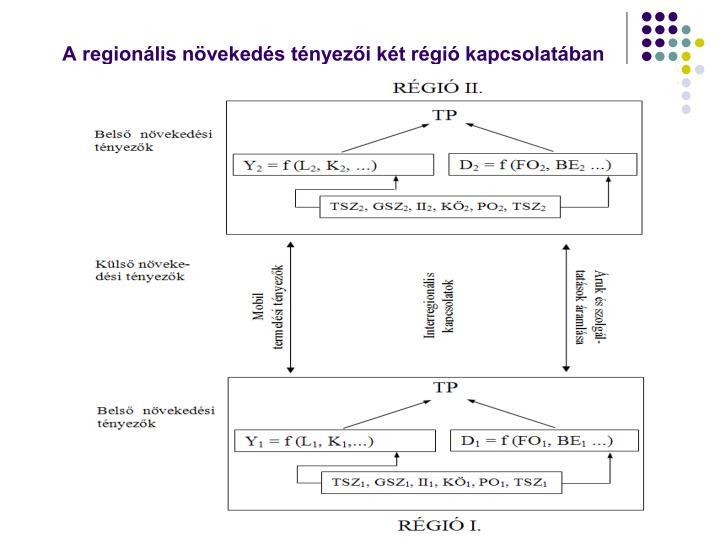 A regionális növekedés tényezői két régió kapcsolatában