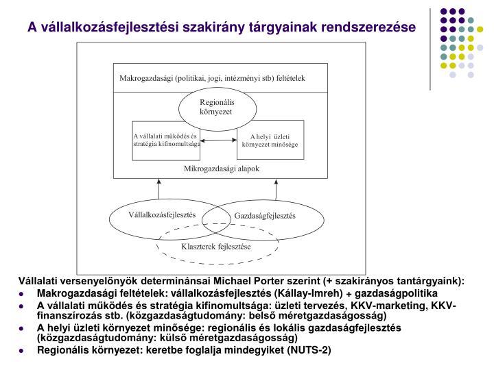 A vállalkozásfejlesztési szakirány tárgyainak rendszerezése