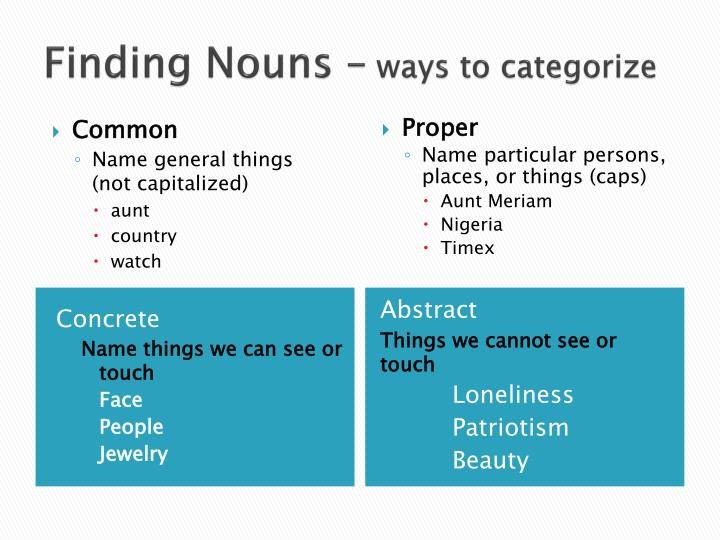 Finding Nouns –