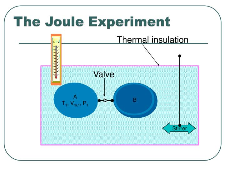 The Joule Experiment