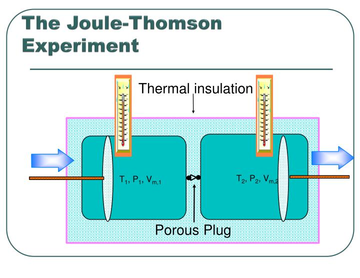 The Joule-Thomson Experiment