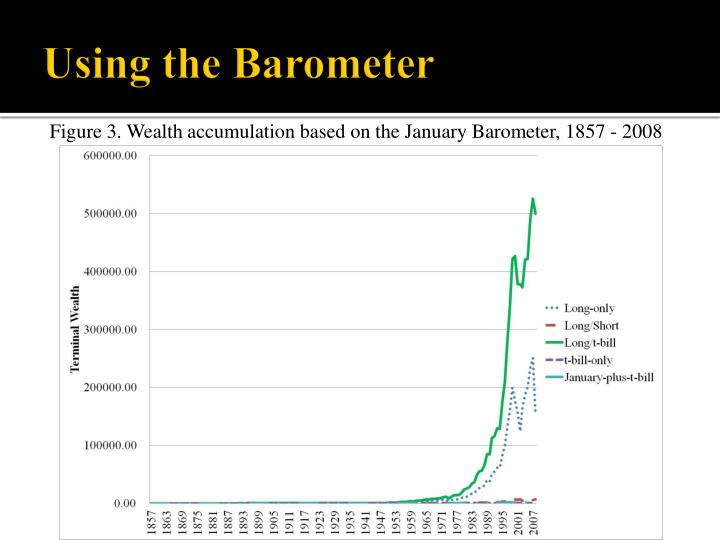 Using the Barometer