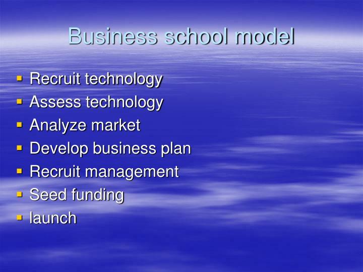 Business school model