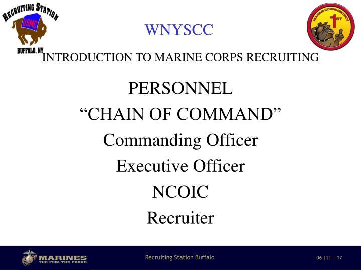 Marine Corps Powerpoint Templates