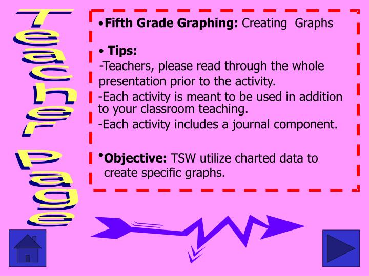 Fifth Grade Graphing: