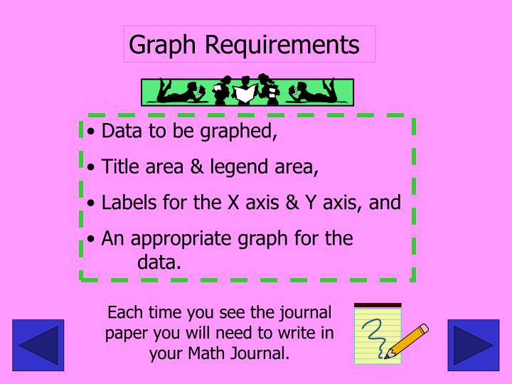 Graph Requirements