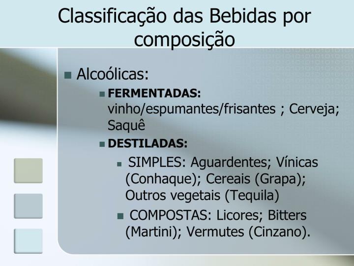 Classificação das Bebidas por composição