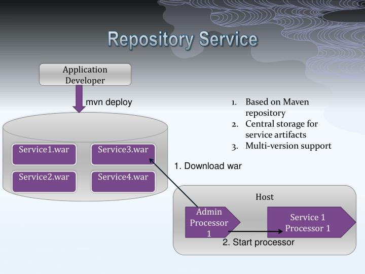 Repository Service