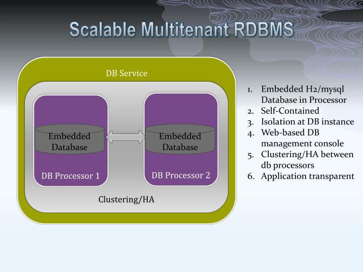 Scalable Multitenant RDBMS