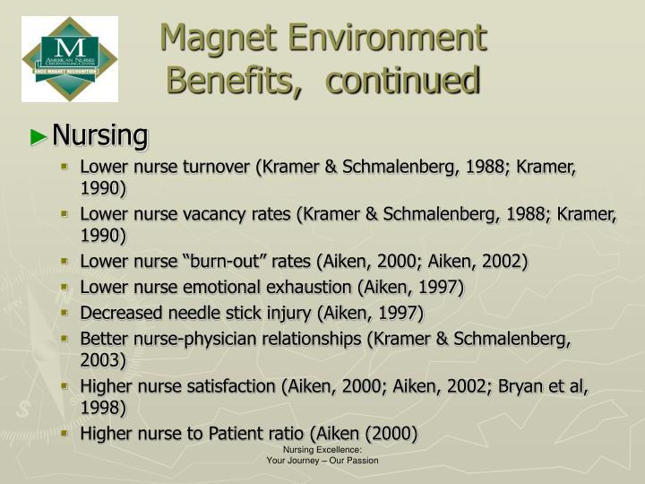 Magnet Environment