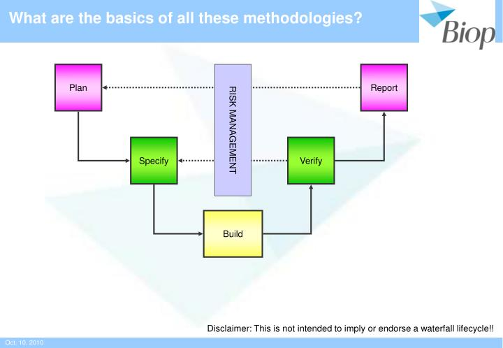 What are the basics of all these methodologies?