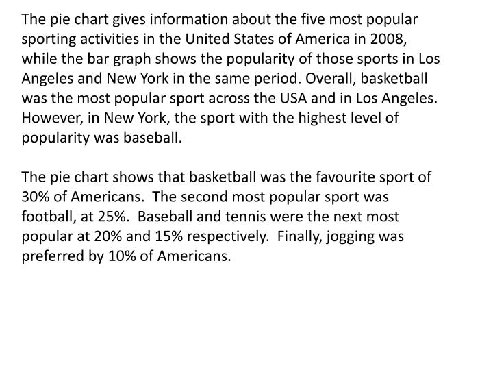 The pie chart gives information about the five most popular sporting activities in the United States of America in 2008, while the bar graph shows the popularity of those sports in Los Angeles and New York in the same period. Overall, basketball was the most popular sport across the USA and in Los Angeles.  However, in New York, the sport with the highest level of popularity was baseball.
