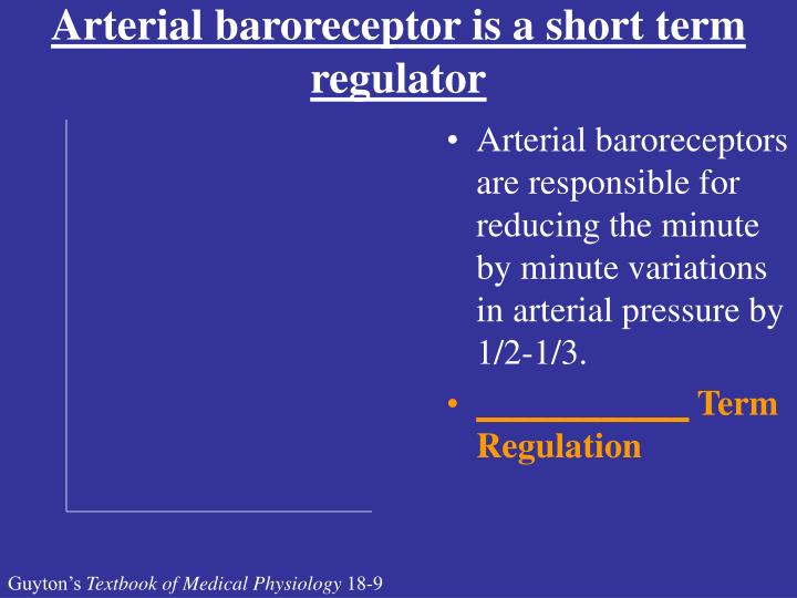 Arterial baroreceptor is a short term regulator