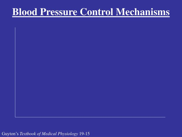 Blood Pressure Control Mechanisms