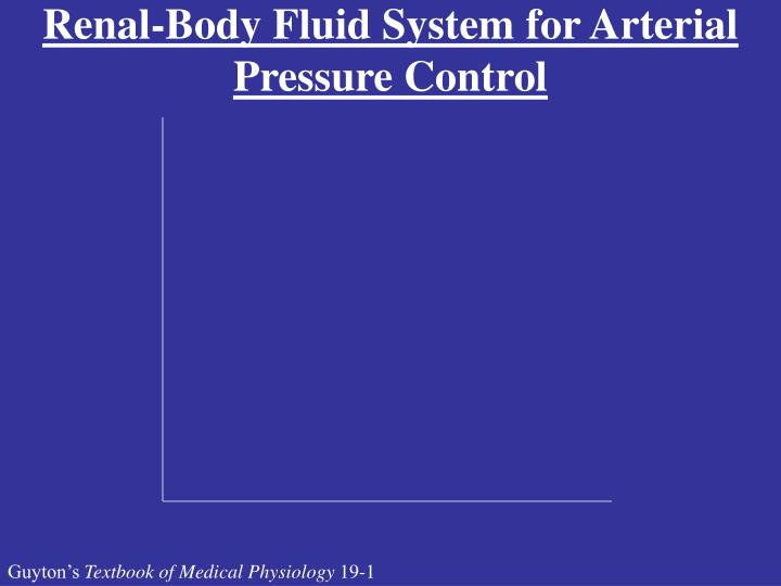 Renal-Body Fluid System for Arterial Pressure Control