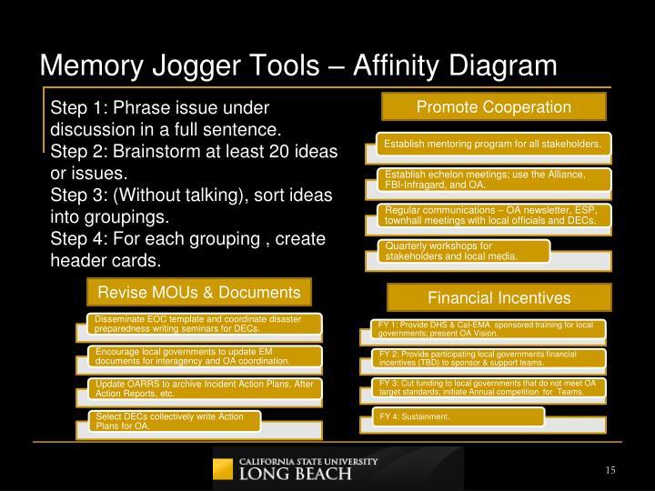 Memory Jogger Tools – Affinity Diagram