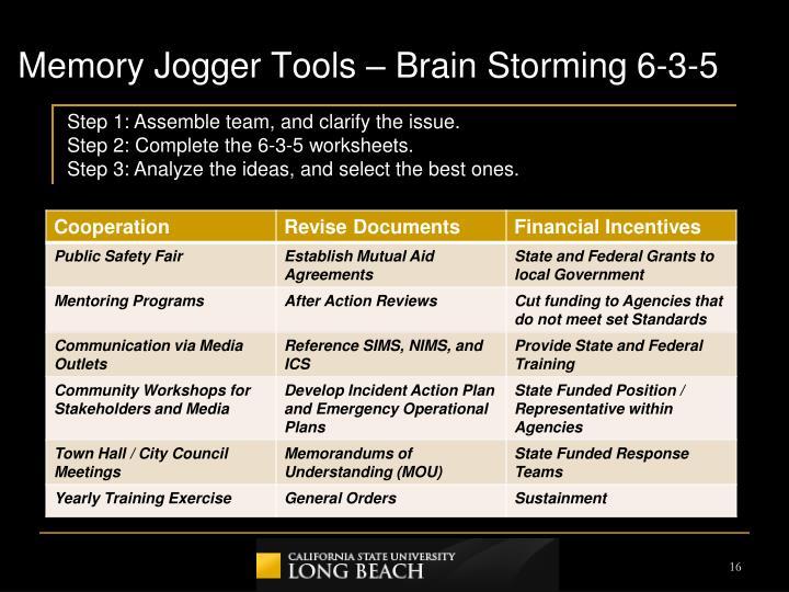Memory Jogger Tools – Brain Storming 6-3-5