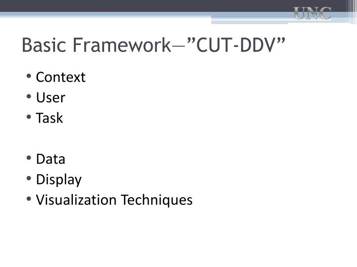 Basic Framework