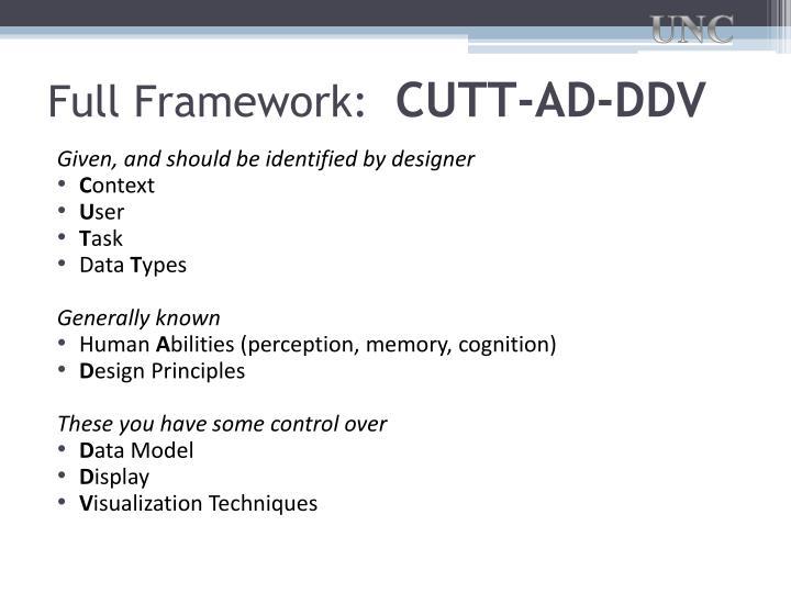 Full Framework:
