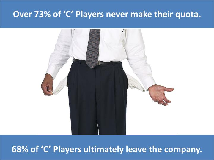 Over 73% of 'C' Players never make their quota.