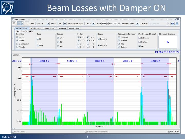 Beam Losses with Damper
