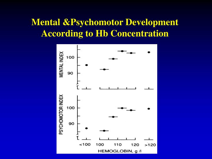 Mental &Psychomotor Development According to Hb Concentration