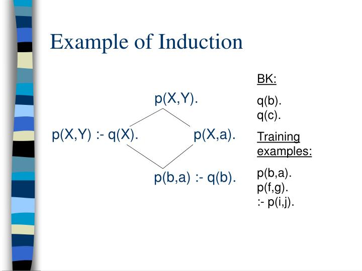 Example of Induction