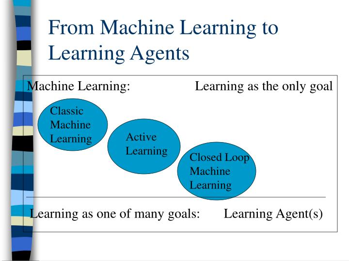 From Machine Learning to Learning Agents