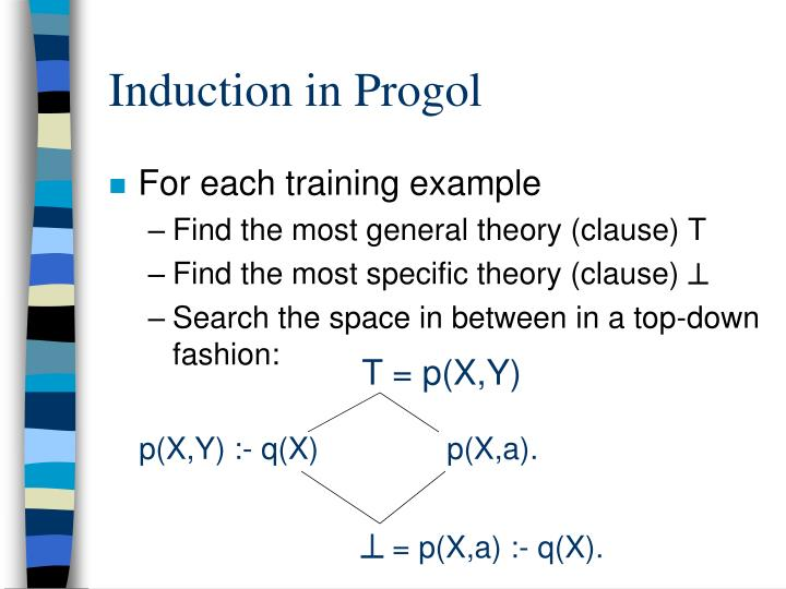 Induction in Progol