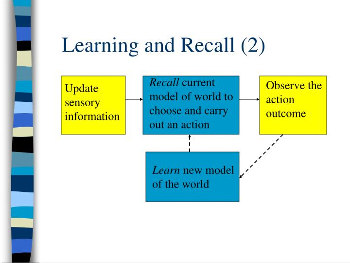 Learning and Recall (2)