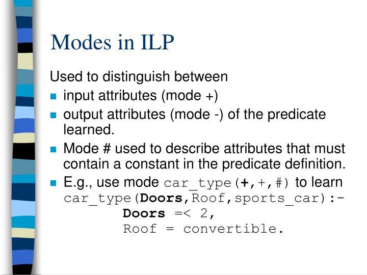 Modes in ILP