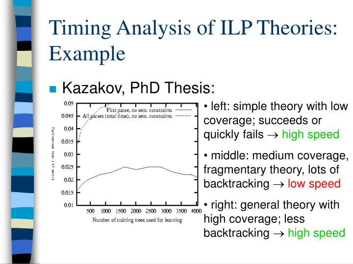 Timing Analysis of ILP Theories: Example