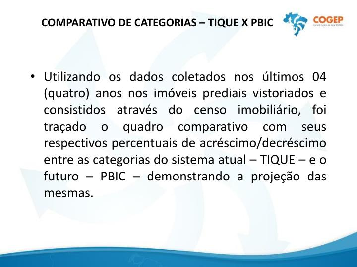COMPARATIVO DE CATEGORIAS – TIQUE X PBIC