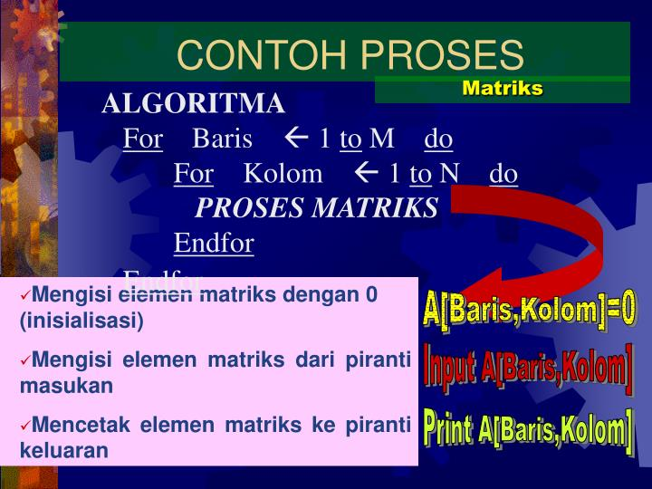 CONTOH PROSES
