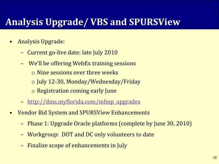 Analysis Upgrade/ VBS and SPURSView