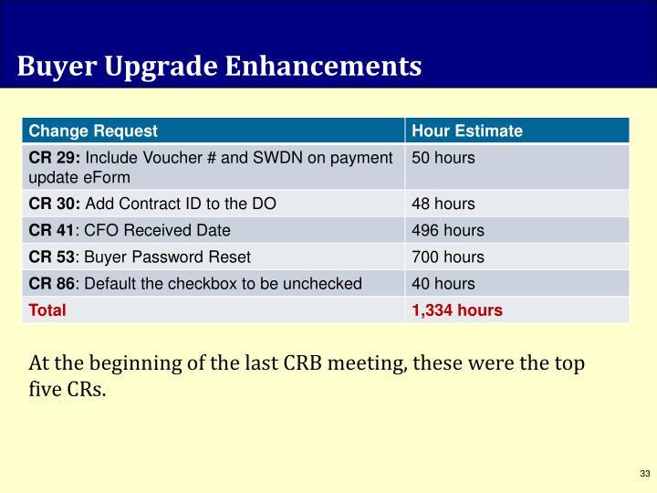 Buyer Upgrade Enhancements