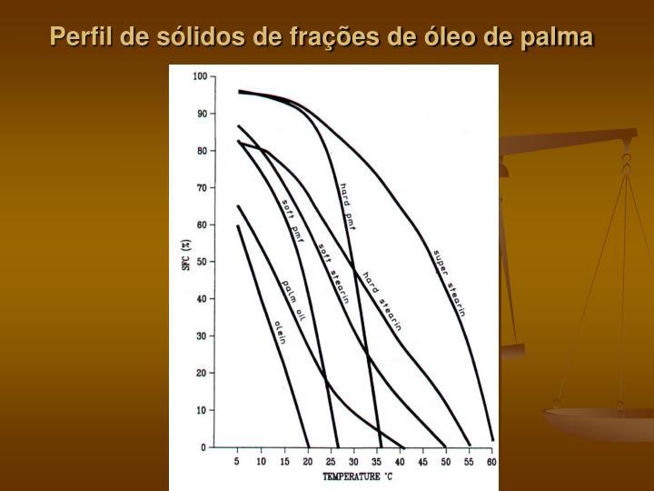 Perfil de sólidos de frações de óleo de palma